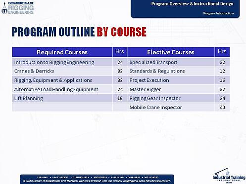 program outline by Course