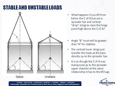 Stability & Equilibrium in Rigging Engineering & Lifting
