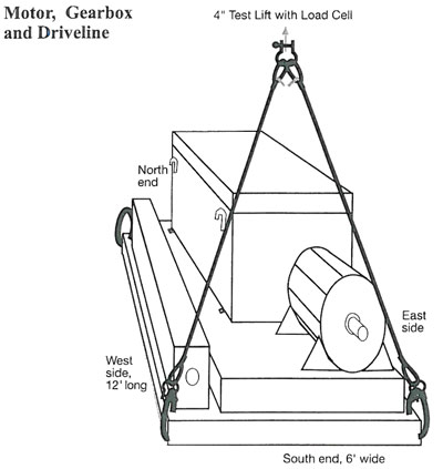 Hydraulic Crane Rigging Diagram