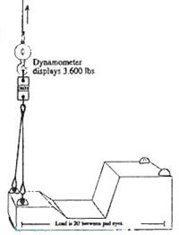 crane&riggingquiz2