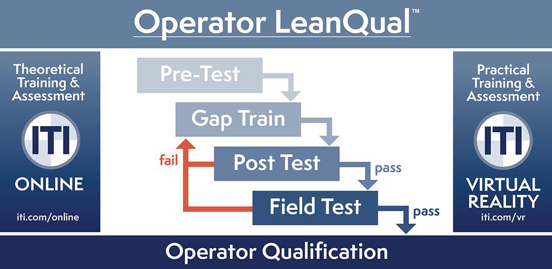 ITI-VR-LeanQual-Graphic-web.jpg