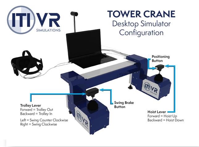 Tower Crane Controls
